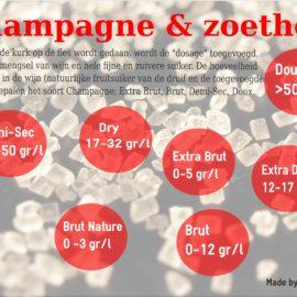 Champagne weetje: dosage
